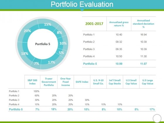 Portfolio Evaluation Template 2 Ppt PowerPoint Presentation Summary Portrait