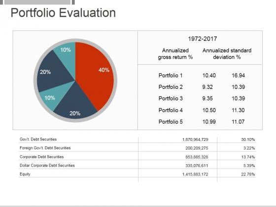 Portfolio Evaluation Template 3 Ppt PowerPoint Presentation Pictures