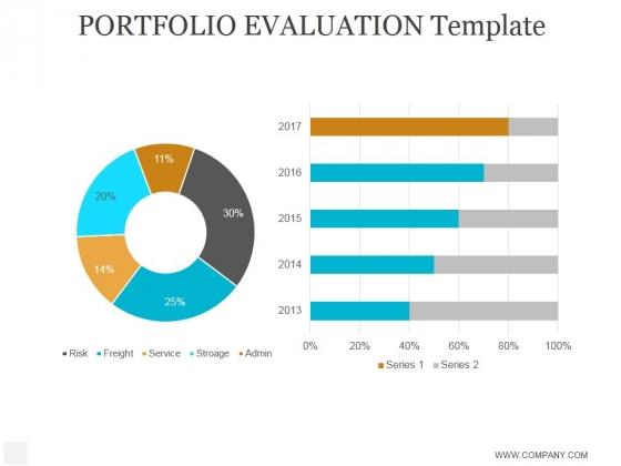 Portfolio Evaluation Template Ppt PowerPoint Presentation Icon