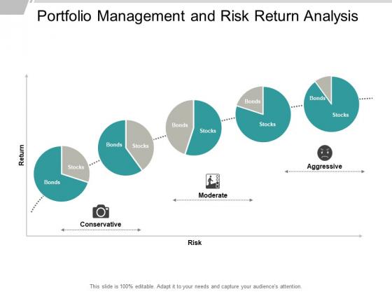 Portfolio Management And Risk Return Analysis Ppt PowerPoint Presentation Professional Good