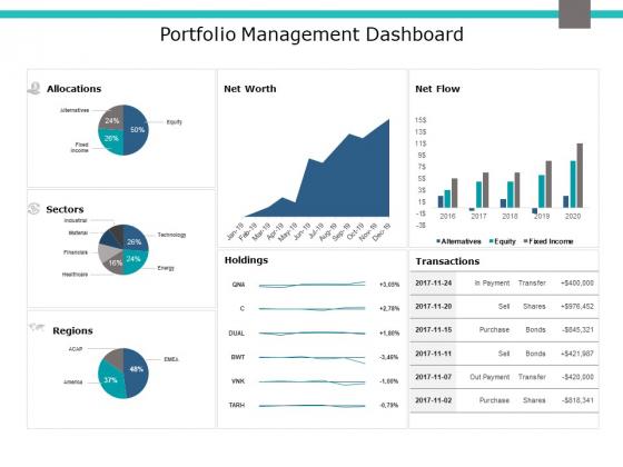 Portfolio Management Dashboard Ppt PowerPoint Presentation Gallery Example Introduction