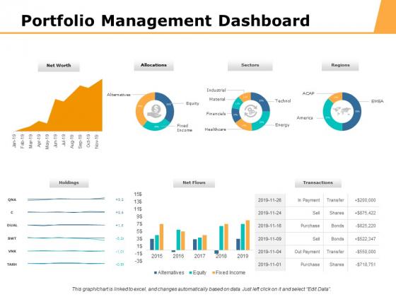 Portfolio Management Dashboard Ppt PowerPoint Presentation Professional Outline