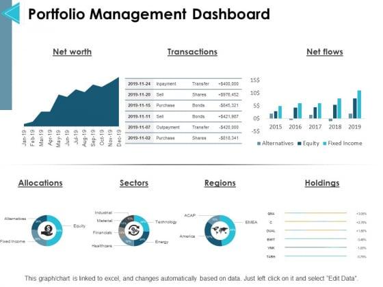 Portfolio Management Dashboard Ppt PowerPoint Presentation Summary Visual Aids
