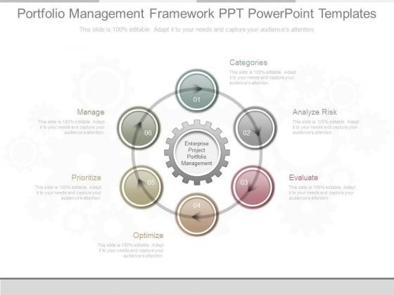 Portfolio Management Framework Ppt Powerpoint Templates