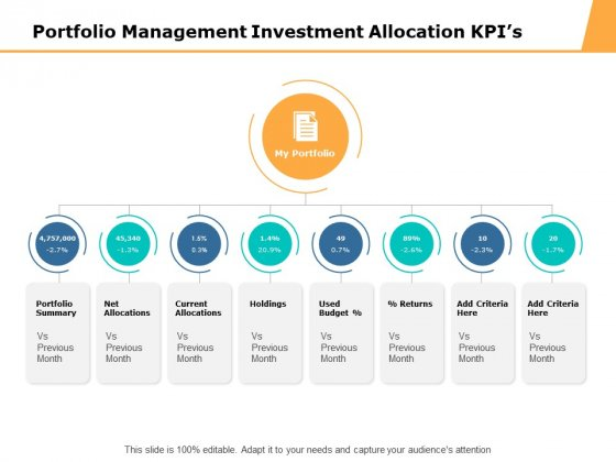 Portfolio Management Investment Allocation Kpis Ppt PowerPoint Presentation File Graphics Download