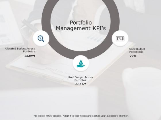 Portfolio Management Kpis Ppt PowerPoint Presentation Infographic Template Smartart