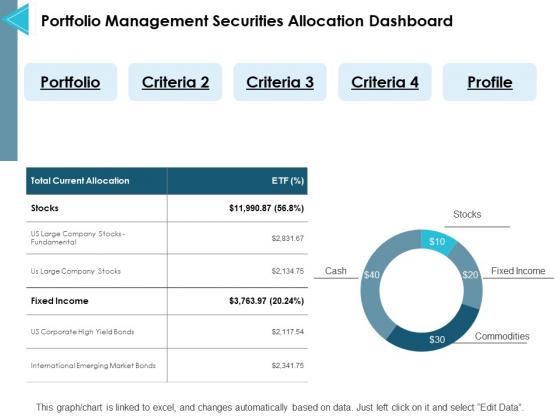 Portfolio Management Securities Allocation Dashboard Ppt PowerPoint Presentation Inspiration Files