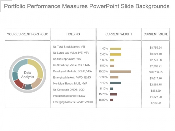 Portfolio Performance Measures Powerpoint Slide Backgrounds