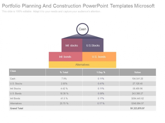 Portfolio Planning And Construction Powerpoint Templates