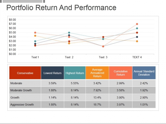 Portfolio Return And Performance Template 1 Ppt PowerPoint Presentation Styles