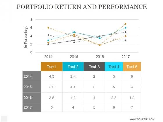 Portfolio Return And Performance Template Ppt PowerPoint Presentation Microsoft