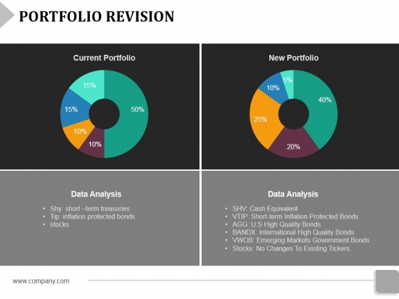 Portfolio Revision Ppt PowerPoint Presentation Gallery File Formats