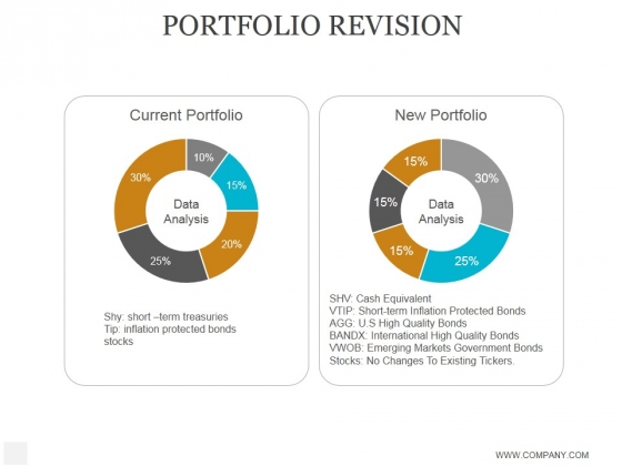 Portfolio Revision Ppt PowerPoint Presentation Templates