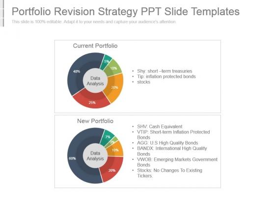 Portfolio Revision Strategy Ppt Slide Templates