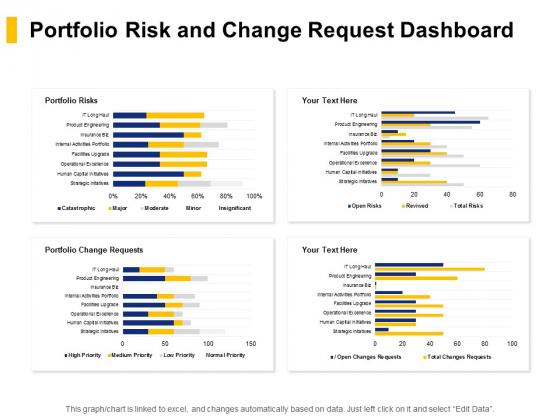 Portfolio Risk And Change Request Dashboard Ppt PowerPoint Presentation Professional Slide Portrait