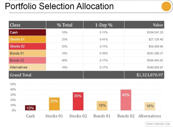 Portfolio Selection Allocation Template 1 Ppt PowerPoint Presentation Templates