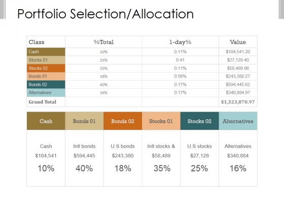 Portfolio Selection Allocation Template 2 Ppt PowerPoint Presentation Example File