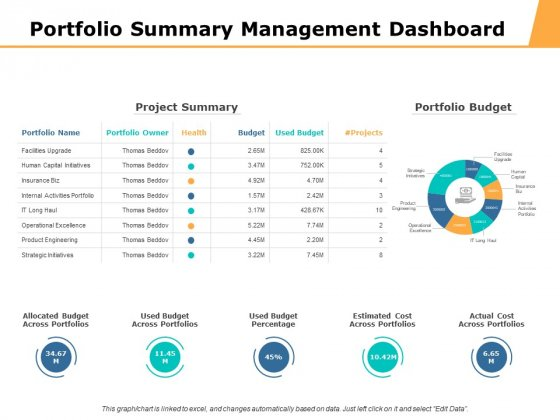 Portfolio Summary Management Dashboard Ppt PowerPoint Presentation File Design Templates