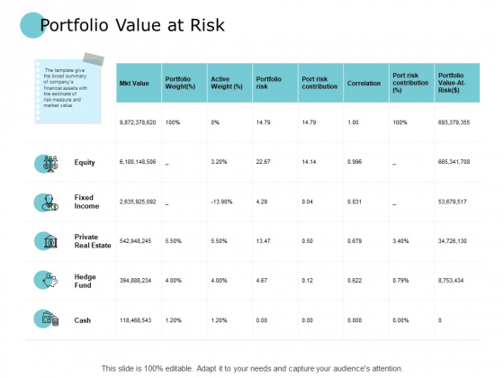 Portfolio Value At Risk Equity Ppt PowerPoint Presentation Model Background Image