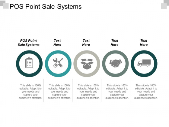 Pos Point Sale Systems Ppt PowerPoint Presentation Outline Designs Cpb