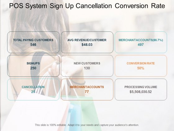 Pos System Sign Up Cancellation Conversion Rate Ppt PowerPoint Presentation Layouts Elements
