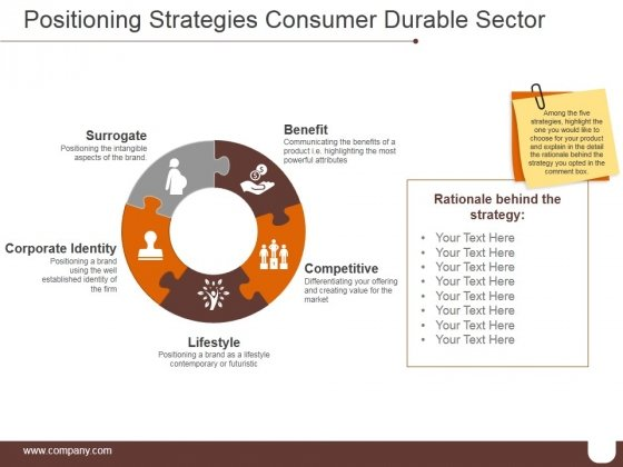 Positioning Strategies Consumer Durable Sector Ppt PowerPoint Presentation Layouts