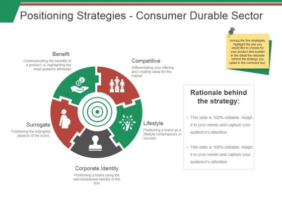 Positioning Strategies Consumer Durable Sector Ppt PowerPoint Presentation Slides Backgrounds