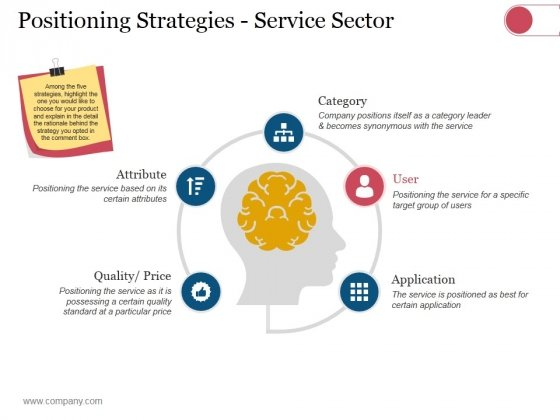 Positioning Strategies Service Sector Ppt PowerPoint Presentation Summary Graphics