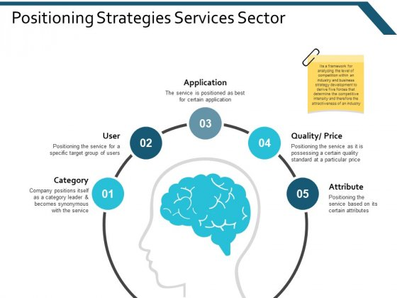 Positioning Strategies Services Sector Ppt Powerpoint Presentation Gallery Templates