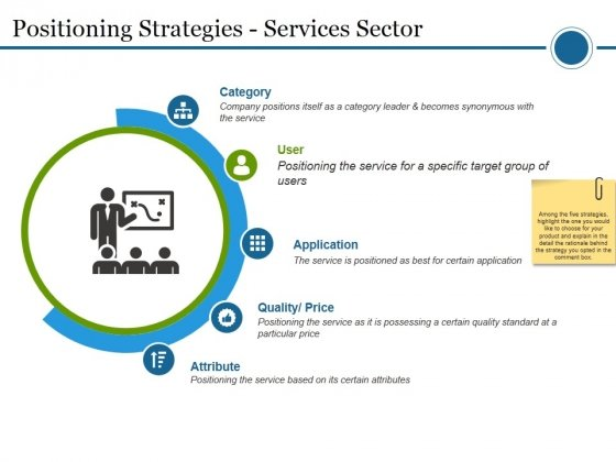 Positioning Strategies Services Sector Ppt PowerPoint Presentation Portfolio Portrait