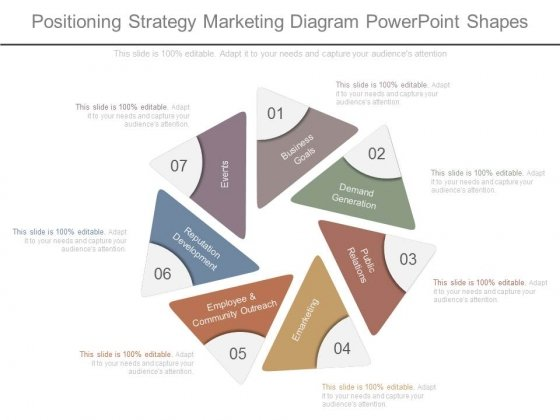 Positioning Strategy Marketing Diagram Powerpoint Shapes