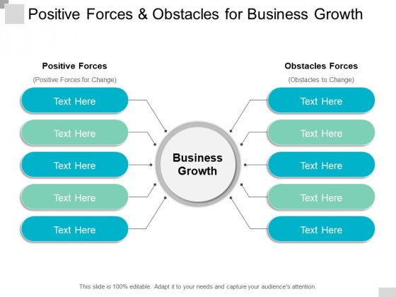 Positive Forces And Obstacles For Business Growth Ppt PowerPoint Presentation Slides Professional