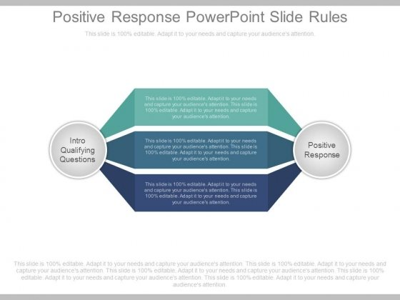 Positive_Response_Powerpoint_Slide_Rules_1