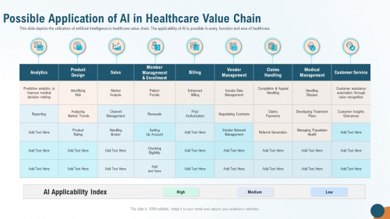 Possible Application Of AI In Healthcare Value Chain Summary PDF
