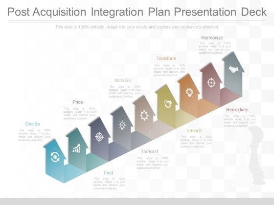 Post Acquisition Integration Plan Presentation Deck