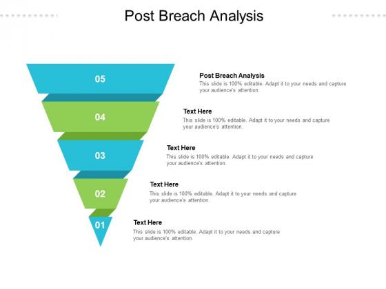 Post Breach Analysis Ppt PowerPoint Presentation File Ideas Cpb Pdf