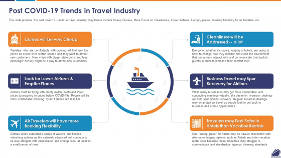 Post_COVID_19_Trends_In_Travel_Industry_Template_PDF_Slide_1