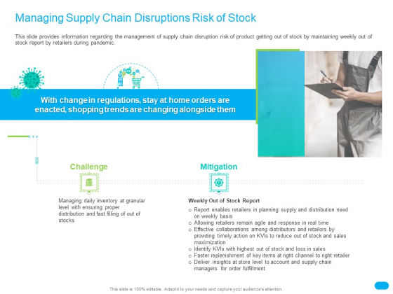Post COVID Recovery Strategy For Retail Industry Managing Supply Chain Disruptions Risk Of Stock Structure PDF