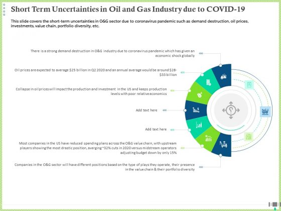 Post COVID Recovery Strategy Oil Gas Industry Short Term Uncertainties In Oil And Gas Industry Due To COVID 19 Rules PDF