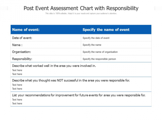 Post Event Assessment Chart With Responsibility Ppt PowerPoint Presentation Gallery Slide Portrait PDF