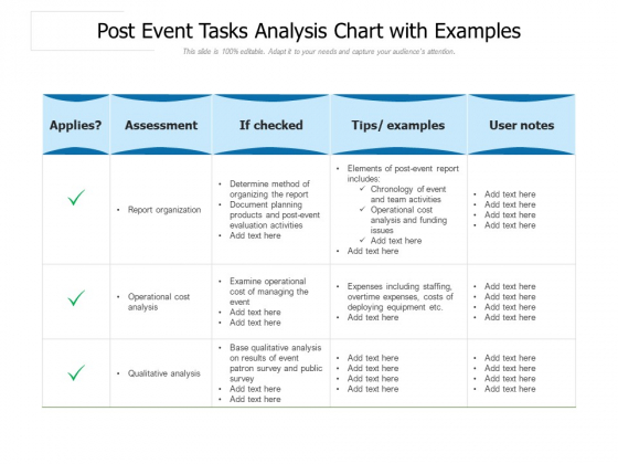 Post Event Tasks Analysis Chart With Examples Ppt PowerPoint Presentation Gallery Introduction PDF
