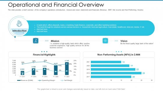 Post Initial Pubic Offering Market Pitch Deck Operational And Financial Overview Elements PDF