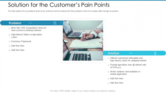 Post Initial Pubic Offering Market Pitch Deck Solution For The Customers Pain Points Template PDF