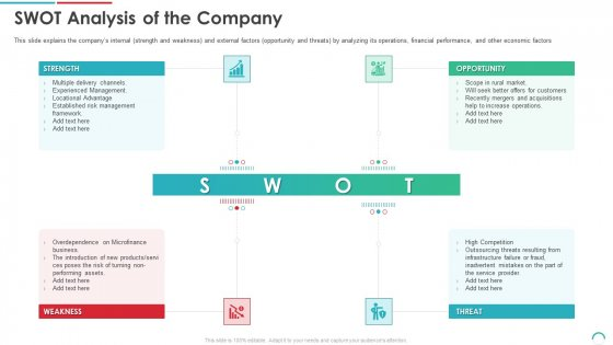 Post Initial Public Offering Equity Financing Pitch SWOT Analysis Of The Company Ppt Slides File Formats PDF