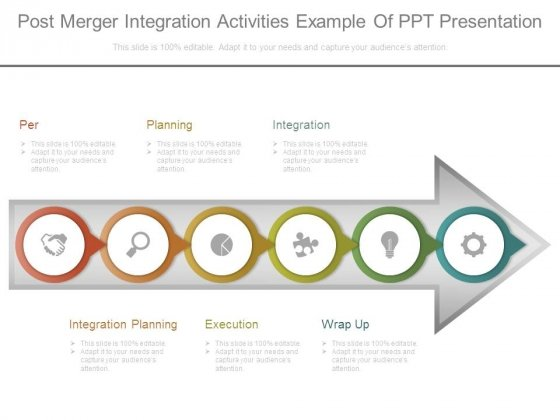 Post Merger Integration Activities Example Of Ppt Presentation