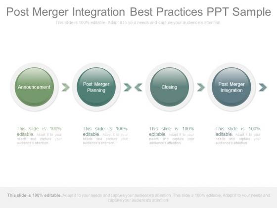 Post Merger Integration Best Practices Ppt Sample