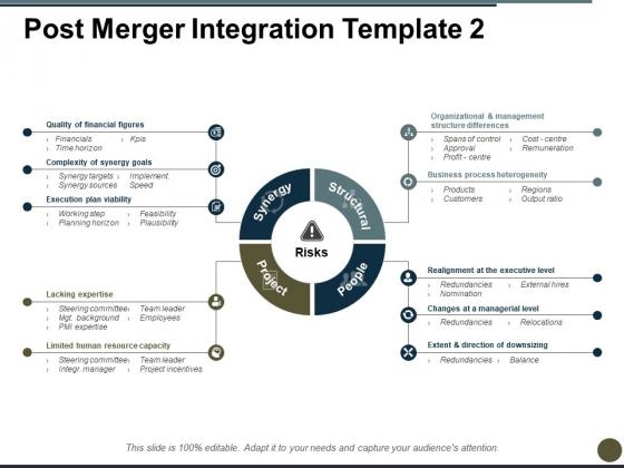 Post Merger Integration Business Process Heterogeneity Ppt PowerPoint Presentation Ideas Topics