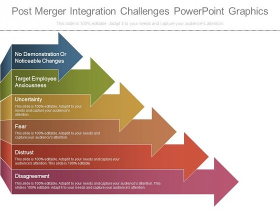 Post Merger Integration Challenges Powerpoint Graphics
