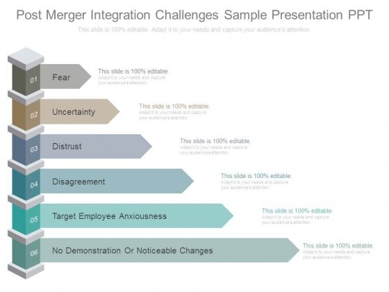 Post Merger Integration Challenges Sample Presentation Ppt