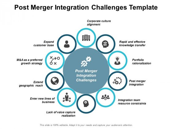 Post Merger Integration Challenges Template Ppt PowerPoint Presentation Show Professional